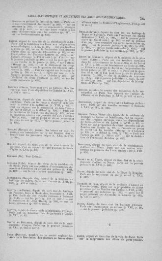 Tome 17 : Du 9 juillet au 12 août 1790 - page 755