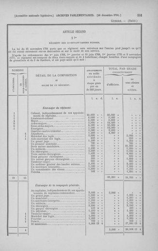 Tome 36 : Du 11 décembre 1791 au 1er janvier 1792 - page 501