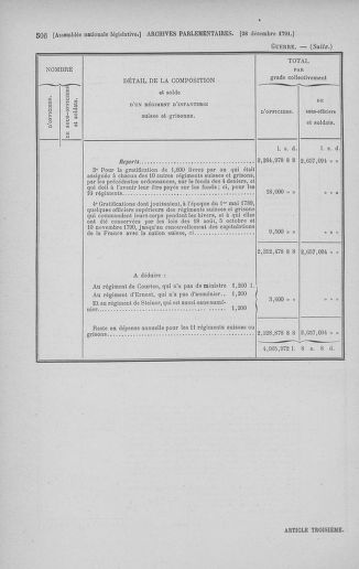 Tome 36 : Du 11 décembre 1791 au 1er janvier 1792 - page 506