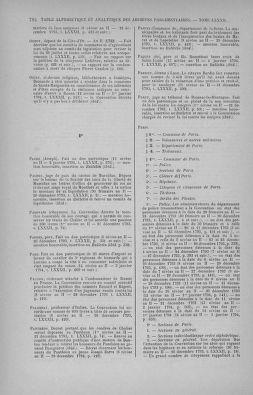 Tome 82 : Du 20 décembre 1793 au 4 janvier 1794 - page 784