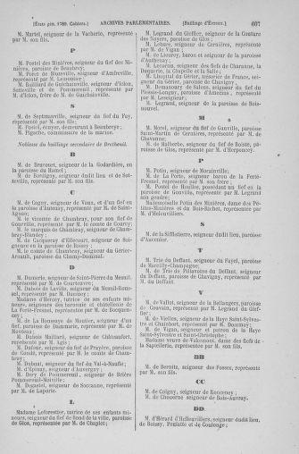 Tome 6 : 1789 – États généraux. Cahiers des sénéchaussées et baillages [Toul - Vitry-le-François] - page 607