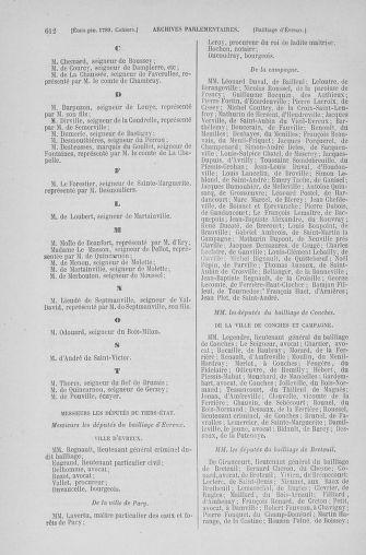 Tome 6 : 1789 – États généraux. Cahiers des sénéchaussées et baillages [Toul - Vitry-le-François] - page 612