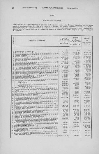 Tome 29 : Du 29 juillet au 27 août 1791 - page 20