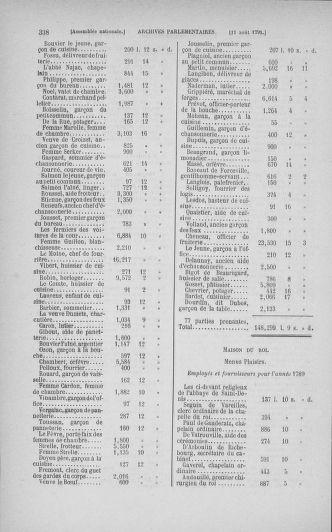 Tome 29 : Du 29 juillet au 27 août 1791 - page 338