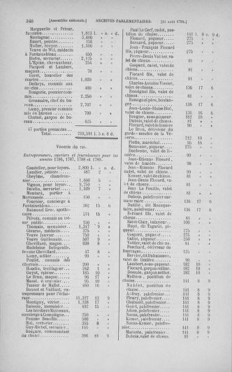 Tome 29 : Du 29 juillet au 27 août 1791 - page 340