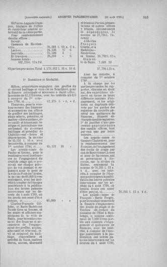 Tome 29 : Du 29 juillet au 27 août 1791 - page 345