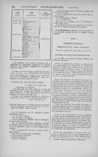 Tome 29 : Du 29 juillet au 27 août 1791 - page 594