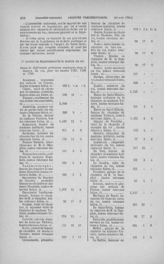 Tome 29 : Du 29 juillet au 27 août 1791 - page 670