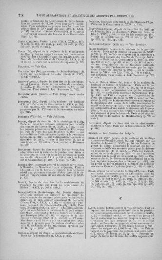 Tome 29 : Du 29 juillet au 27 août 1791 - page 778