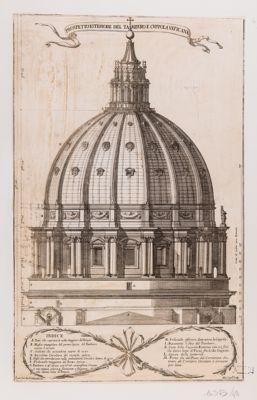 Prospetto esteriore del Tamburo e Cuppola Vaticana