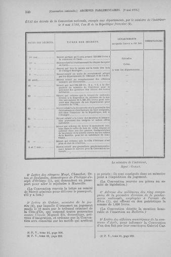 Tome 64 : Du 2 au 16 mai 1793 - page 340