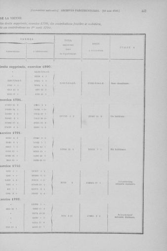 Tome 64 : Du 2 au 16 mai 1793 - page 447