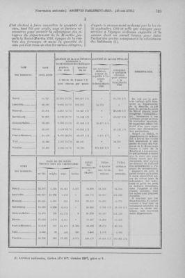 Archives Numeriques De La Revolution Francaise Rechercher