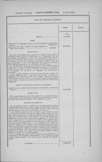 Tome 23 : Du 6 février au 9 mars 1791 - page 9