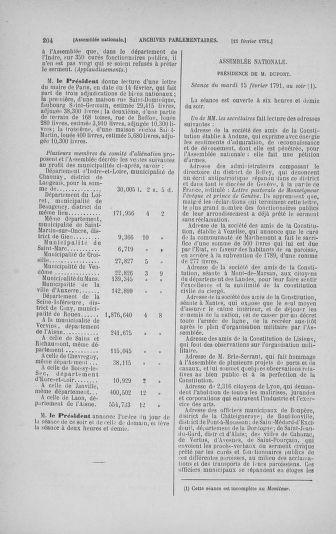Tome 23 : Du 6 février au 9 mars 1791 - page 204
