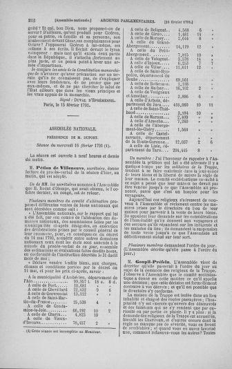 Tome 23 : Du 6 février au 9 mars 1791 - page 212