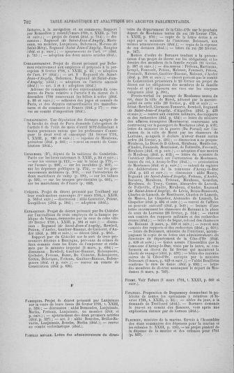 Tome 23 : Du 6 février au 9 mars 1791 - page 782