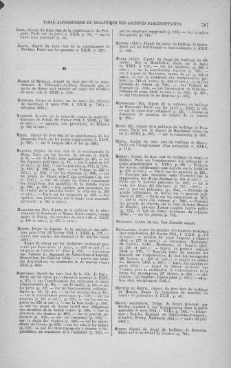 Tome 23 : Du 6 février au 9 mars 1791 - page 787