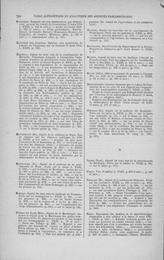Tome 23 : Du 6 février au 9 mars 1791 - page 788
