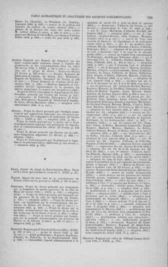 Tome 23 : Du 6 février au 9 mars 1791 - page 789