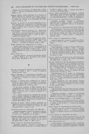 Tome 69 : Du 15 au 29 juillet 1793 - page 794