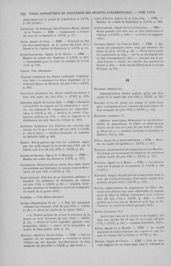 Tome 67 : Du 20 au 30 juin 1793 - page 756