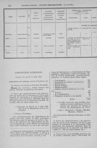 Tome 70 : Du 30 juillet au 9 août 1793 - page 324