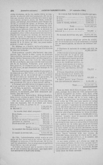 Tome 18 : Du 12 août au 15 septembre 1790 - page 490