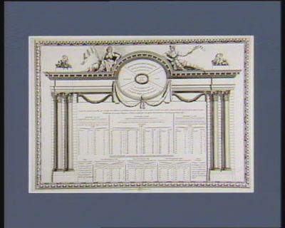 Regle pour le droit de patente décreté par l'Assemblée nationale dans les séances du 2 et 17 mars 1791, divisée en trois classes pour patentes ordinaires et en quatre classes pour les grandes... : [estampe]