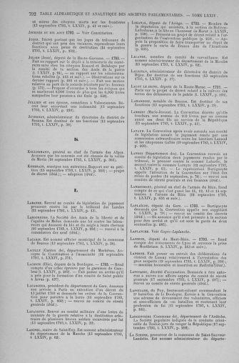 Tome 74 : Du 12 au 22 septembre 1793 - page 792