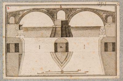 Ponte Fabricio o Quattro Capi