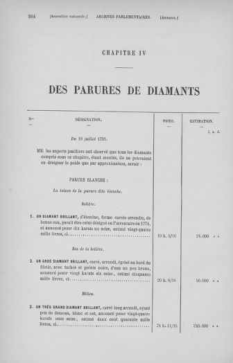 Tome 32 : 30 septembre 1791. Tables. - page 204
