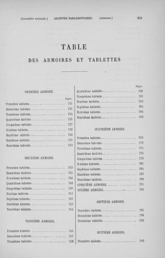 Tome 32 : 30 septembre 1791. Tables. - page 331