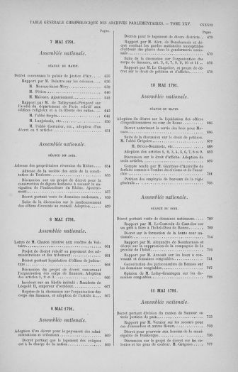 Tome 32 : 30 septembre 1791. Tables. - page CXXXIII