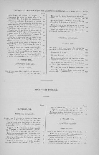 Tome 32 : 30 septembre 1791. Tables. - page CXLVII