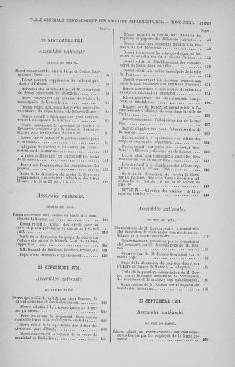 Tome 32 : 30 septembre 1791. Tables. - page CLXVII