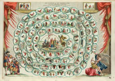 Jeu national et instructif ou leçons exemplaires et amusantes données aux bons citoyens, par Henri IV et le Pere Gerard : [estampe]