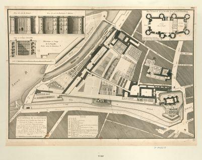 Plan général de la Bastille de l'Arsenal, des Celestins, des Dames de la visitation de Ste Marie et des environs, avec les opérations trigonométriques : [estampe]