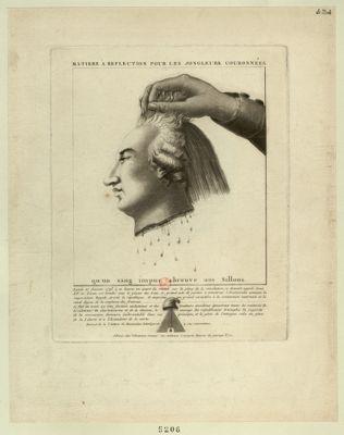 Matière à reflection pour les jongleurs couronnées qu'un sang impur abreuve vos sillons : lundi 21 janvier <em>1793</em> à 10 heures un quart du matin sur la place de la Revolution, ci devant appelé Louis XVI le tiran est tombé sous le glaive des loix... : [estampe]