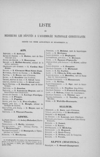 Tome 33 : Table générale alphabétique de l'Assemblée nationale Constituante - page 67