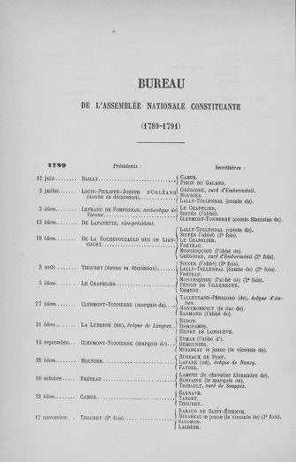 Tome 33 : Table générale alphabétique de l'Assemblée nationale Constituante - page 88