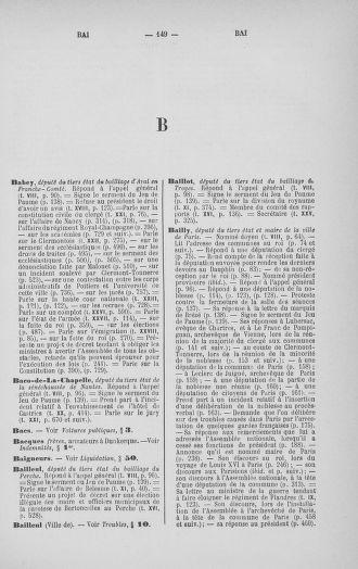 Tome 33 : Table générale alphabétique de l'Assemblée nationale Constituante - page 149