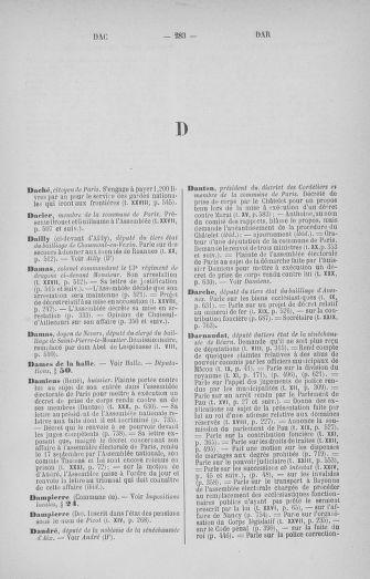 Tome 33 : Table générale alphabétique de l'Assemblée nationale Constituante - page 283