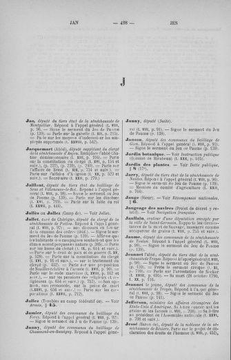 Tome 33 : Table générale alphabétique de l'Assemblée nationale Constituante - page 428