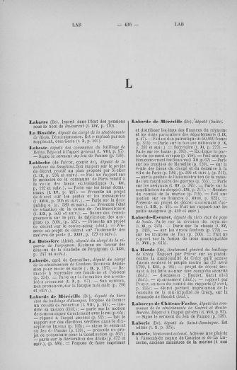Tome 33 : Table générale alphabétique de l'Assemblée nationale Constituante - page 436