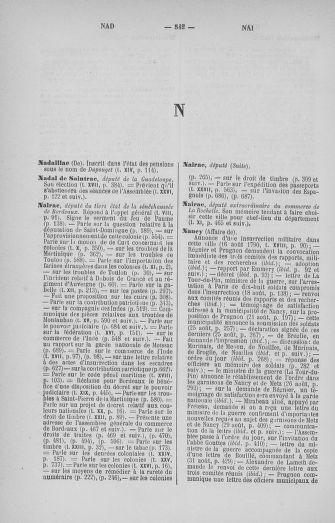 Tome 33 : Table générale alphabétique de l'Assemblée nationale Constituante - page 542