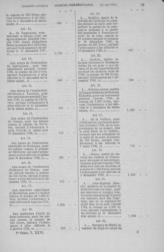 Tome 26 : Du 12 mai au 5 juin 1791 - page 33