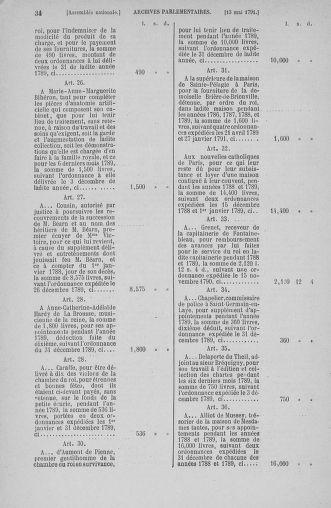 Tome 26 : Du 12 mai au 5 juin 1791 - page 34