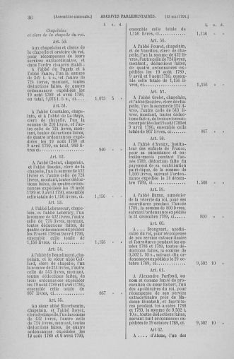 Tome 26 : Du 12 mai au 5 juin 1791 - page 36