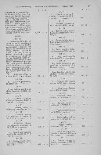 Tome 26 : Du 12 mai au 5 juin 1791 - page 37